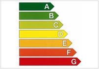 Energie Labels op elektronica